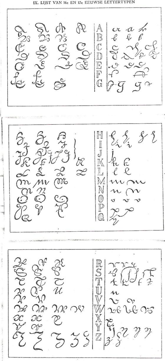 Alfabet Brouwer